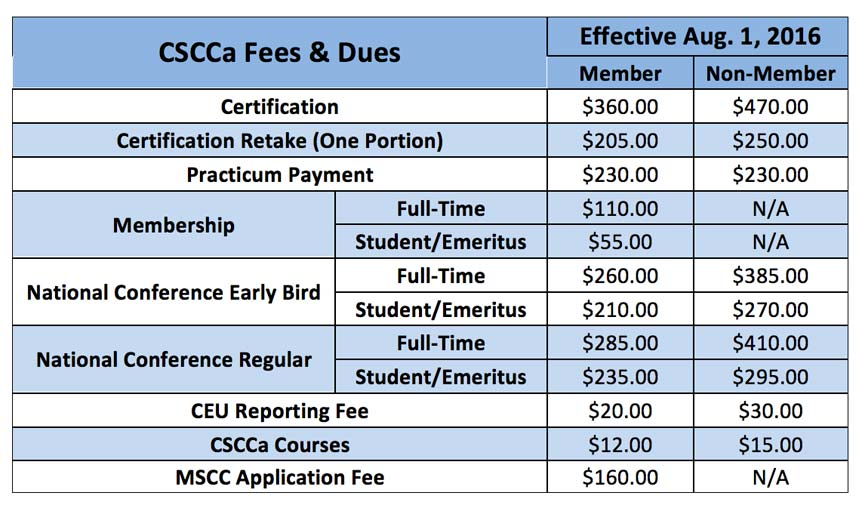 CSCCa Fees And Dues