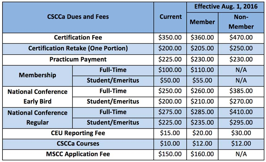 CSCCa Dues And Fees